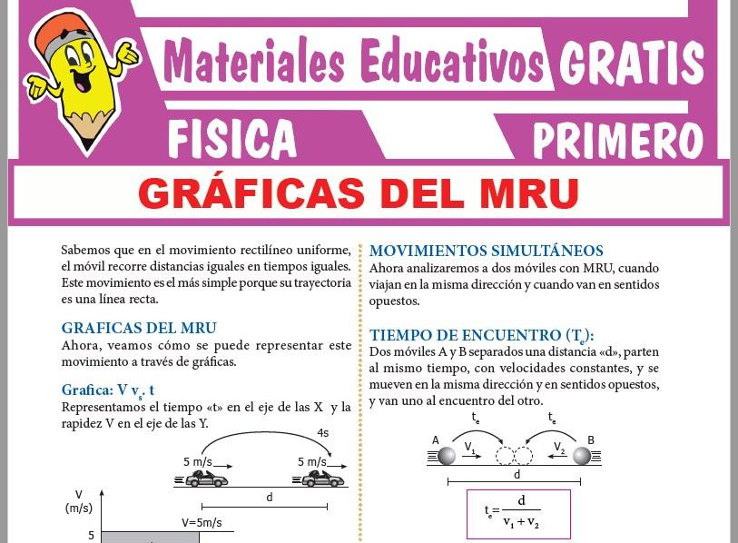 Ficha de Gráficas del MRU para Primer Grado de Secundaria
