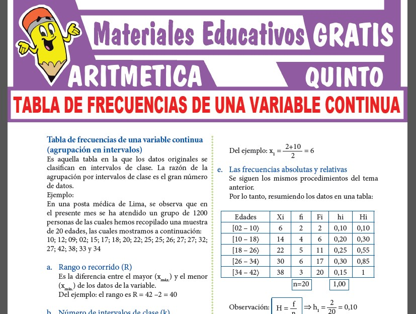 Tabla de Frecuencias de una Variable Continua para Quinto Grado de Secundaria