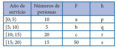 ejercicio de tabla de frecuencias de una variable continua